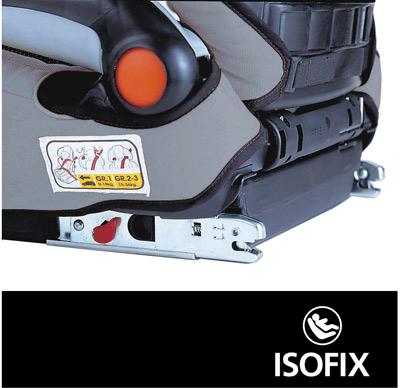 system mocowania isofix